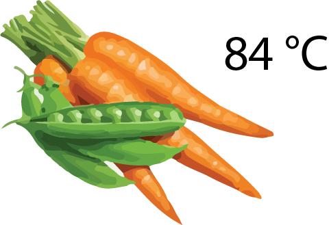 sous vide groenten